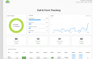 78 inbound calls & form leads for landscaping/outdoor living services in a 1-month period via SEO