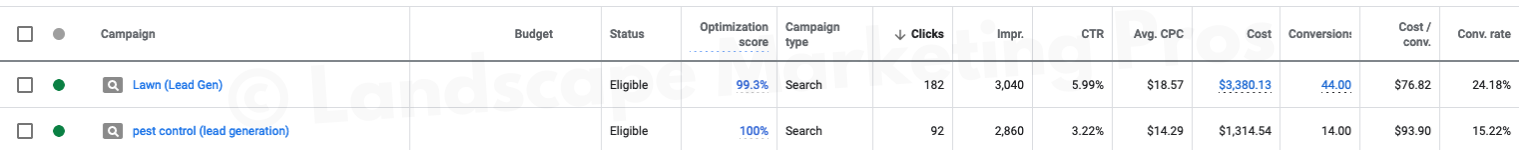 Google PPC ads for lawn care advertising